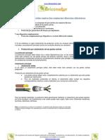 Medidas de protección contra los contactos directos eléctricos