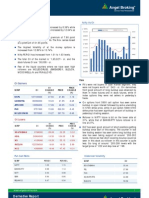 Derivatives Report 23 Oct 2012
