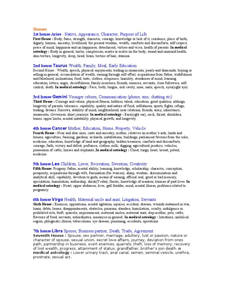 Speculation vedic astrology