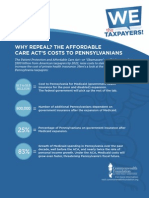 Why Repeal? The Affordable Care Act's Costs to Pennsylvanians