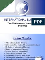 IB- University of Mumbai - 1