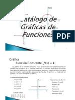 Catalogod e Funciones y Sus Transformaciones