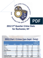 Rochester Crime Stats 3rd Quarter