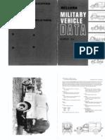 Bellona Military Vehicle Data No.6 (1971)