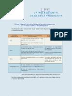 Guia Analisis Cadenad Productivas 2