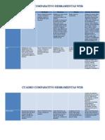 Cuadro Comparativo Herramientas Web