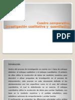 Cuadro Comparativo Cualitativa y Cuantitativa