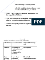 Pathgoal Leader Role Play Learning Pts
