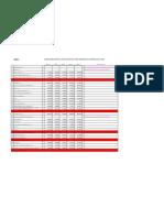 Datos Programas Obras Licitadores Ohi216