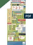 ITEN Tech St. Louis Graphic PDF