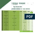 Ranking semanal de Tigre Recicla (semana 18)