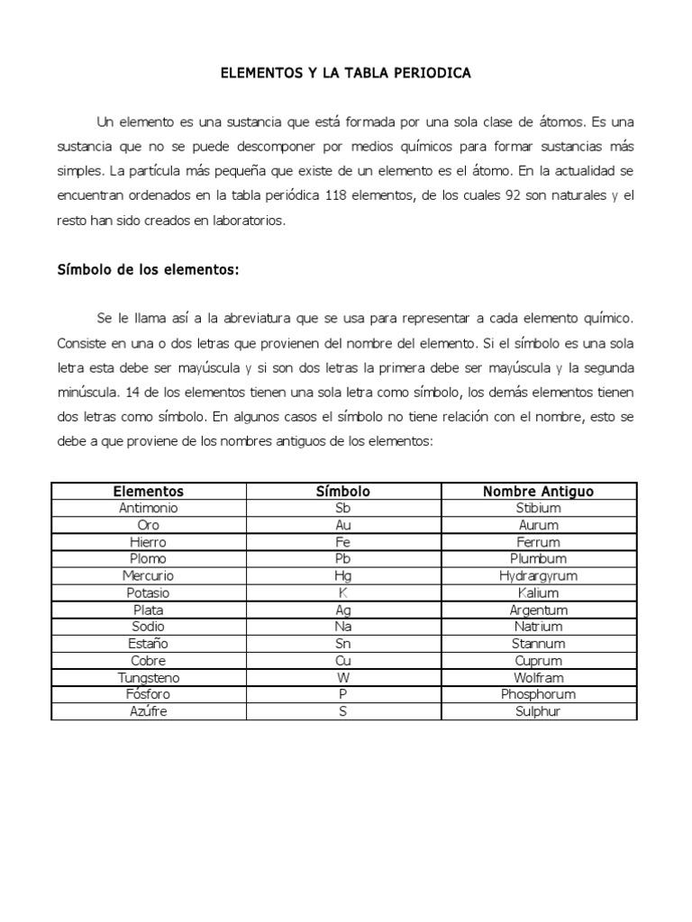 Elementos y la tabla periodica urtaz Image collections