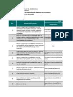 Aseguradoras y Primas 2008-2012