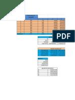 Regresión Matematica en Excel  Ejercicio Practico