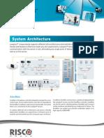 AxesPlus Datasheet Architecture En