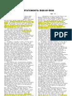 FOMC Statements