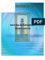 ND Sen Poll