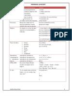 Minimanual Javascript