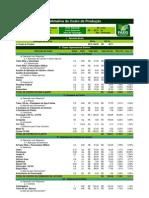(Estimativa de Custo de Produ o Soja Convencional Jan12)