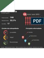 Crisis Carcelaria en Colombia