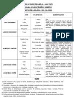 tabela de calorias em pdf