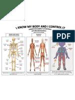 Parts of the body (3º Primaria)