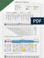 Sistema Musical Griego