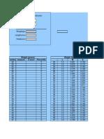 Fenton Graph Constructor(vLMI)