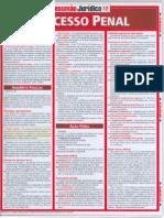 Resumão Jurídica - PROC. PENAL