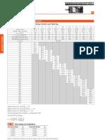 Ramset Epcon G5 Technical Data_1