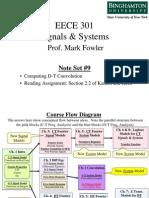 Computing D-T Convolution