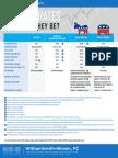 2013 Tax Rates