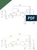 Mapa Distribución de las Medias de las muestras