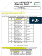Jubilación LEY 27/2011 modificaciones en la edad de Jubilación. Gobierno de España