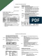 Check Sheet 002 Word Class