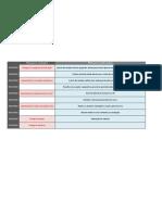 Cronograma - Estrutura