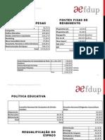 Relatório Intercalar de Contas . 01 . Maio_Agosto