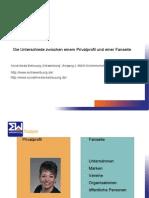 Sm Fb Profil vs Seiten