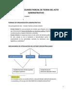 Resumen Segundo Parcial de Teoria Del Acto Administrativo