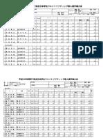 2012全日本学生新人戦