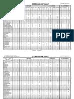 Compatilbilty Table - Metals -Plastics - Elastomers
