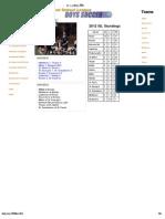 2012 10 28 - IsL Standings