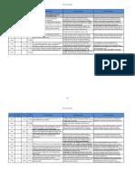 PCI_DSS_2.0