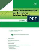 Tabela de Remuneração dos Servidores Publicos Federais- ANP e etc
