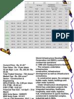Chsp 5 Industry Analysis