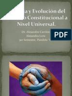 Historia y Evolución del Derecho Constitucional a Nivel Universal