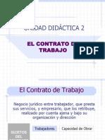Unidad Dídactica 2. Contrato de Trabajo