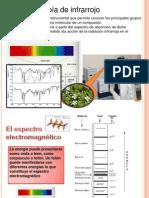 espectroscopia infrarroja diapos