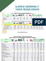 Estados Banca Múltiple Dominicana