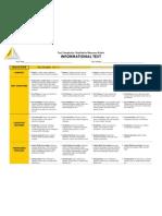 informational text qualitative measures rubric
